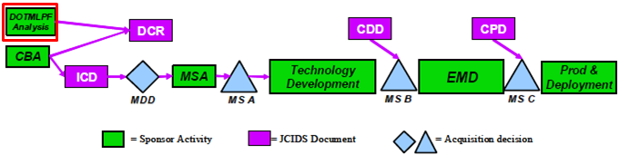 jcids paper Aafc 14-017 exam #1 study  to the jcids process the jcids  paperless contracting dod-wide application designed to eliminate paper from the receipts and .